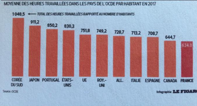 estatistica_OCDE.png